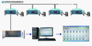 单体支柱密封质量检测系统